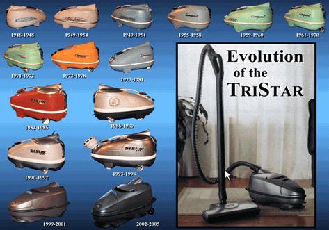 Lux Vacuum Cleaner Parts